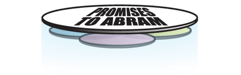 abraham promises packages