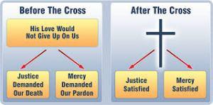 mercy justice