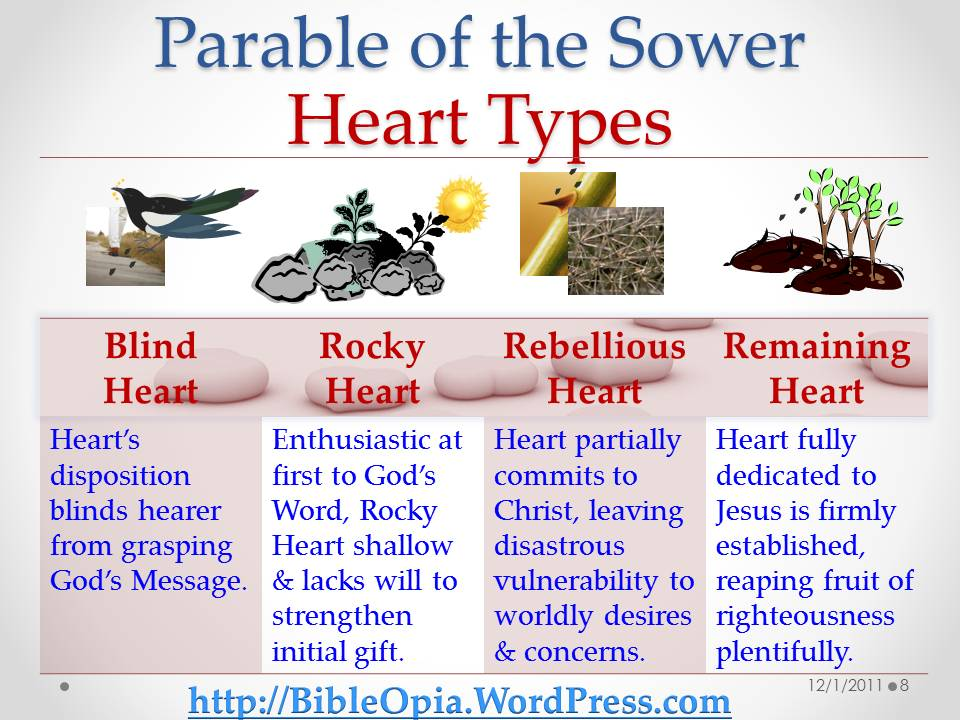 Heart Types and The Parable of the Sower