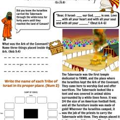Diagram Of The Tabernacle Moses Tattoo Power Supply How To Free Bible Worksheet In Wilderness