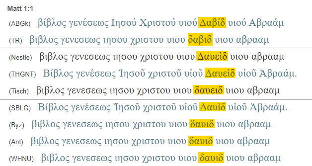 """Spelling of """"David"""" in Greek Matthew 1:1"""