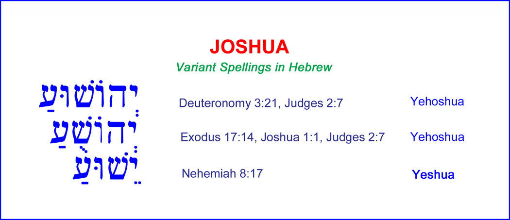 The variant spellings of Joshua in the Hebrew Masoretic text.