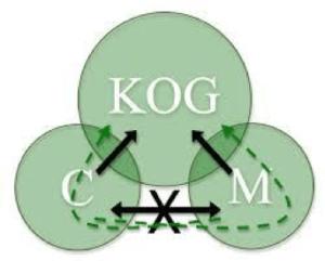 insider movement diagram