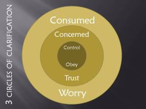 Image result for worries concerns phil moser