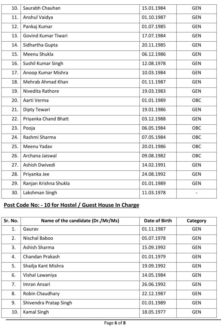 List of Short Listed Candidates for Interview22017-6.jpg