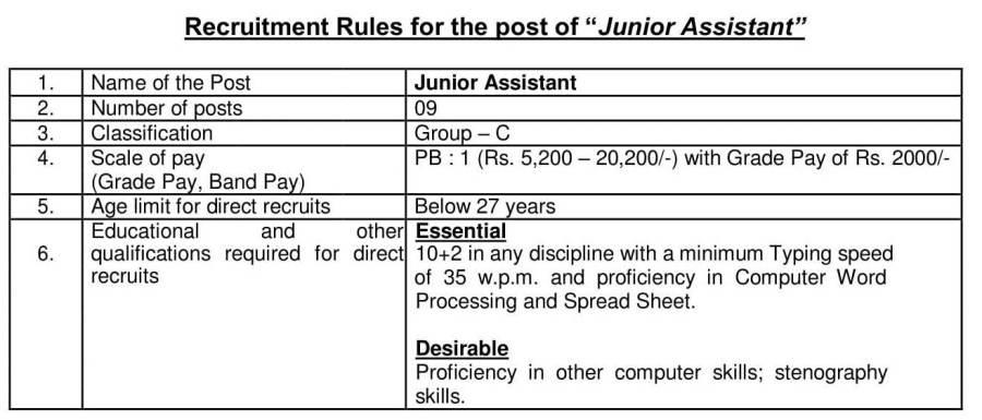 model-recruitment-rules-200917modified-12