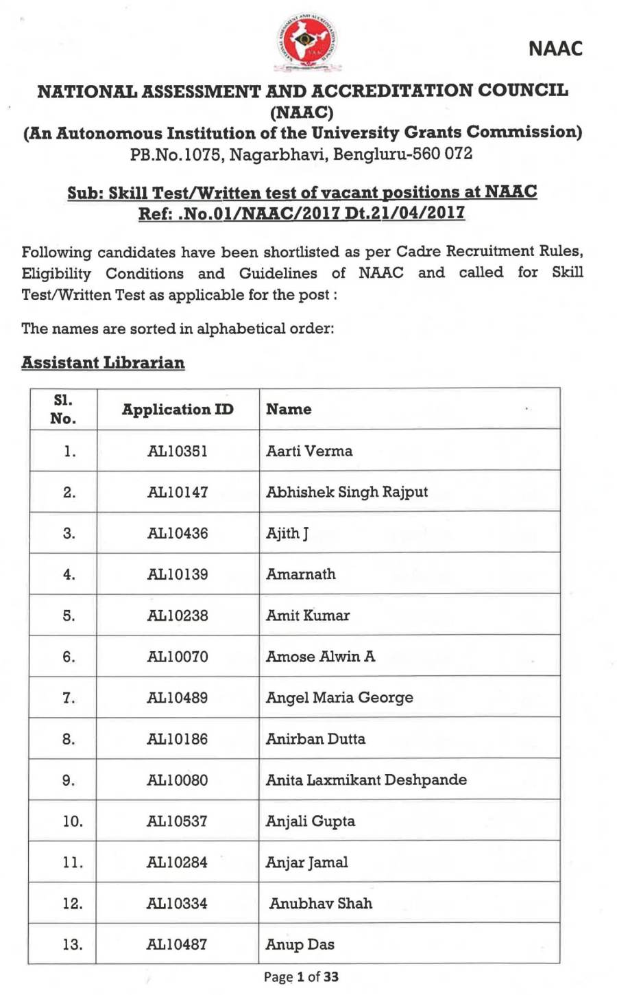 List of Shortlisted Candidates Eligible for Skill/Written