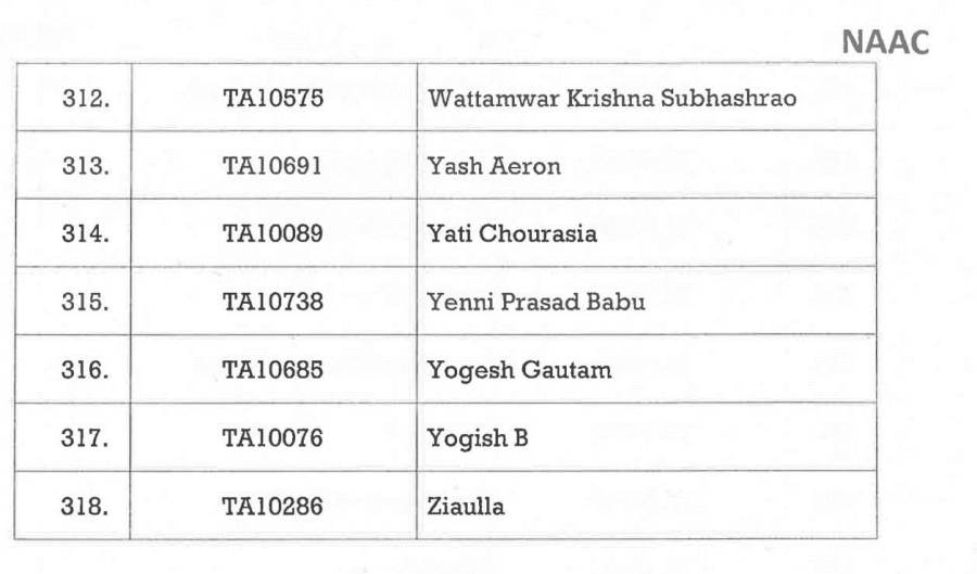 Website Upload (Vacant Positions)-30