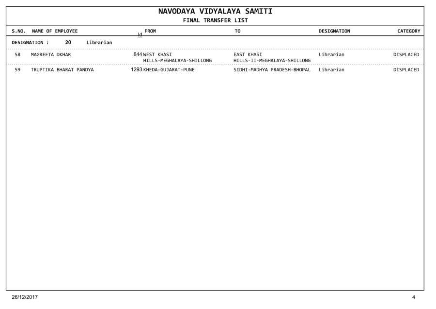 Miscellaneous_Teachers_Transfer_List_1st_Round-1514288179-04.jpg