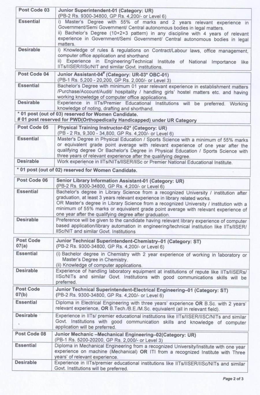 IITP_Recruitment Notice-Feb_2018-2.jpg