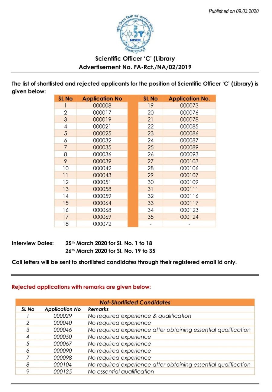 Shortlisted_SO-C(Library)-1