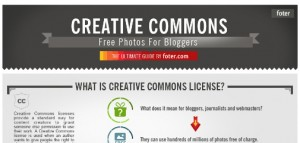 Infografik zu Creative Commons und Photos