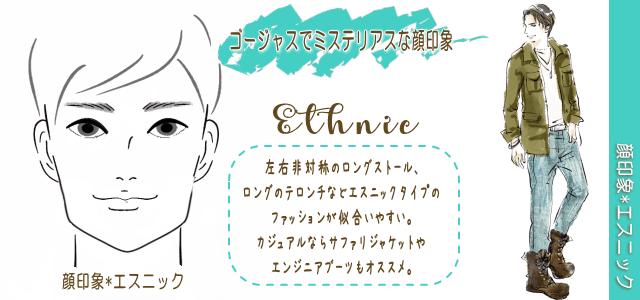 男性の顔印象エスニック