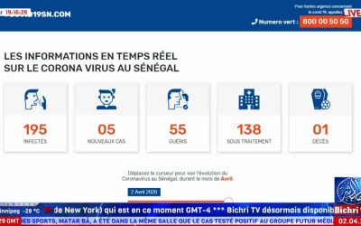 🔴En direct   Situation Pandémique au Sénégal, un mois déjà, quel bilan?