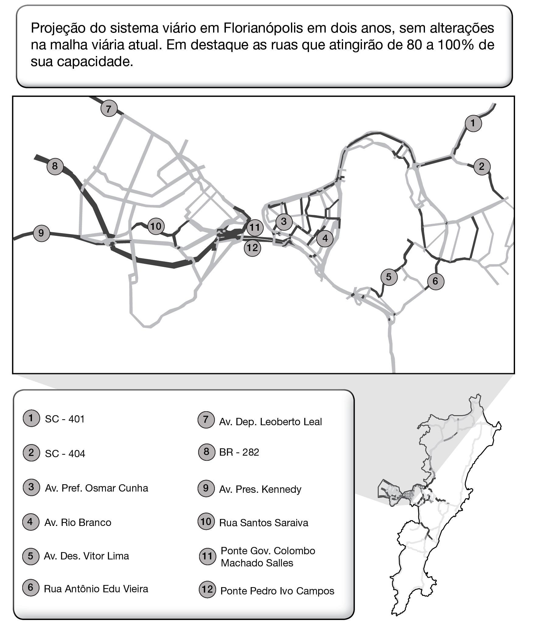 Projeção do sistema viário em Florianópolis em 2 anos, sem alterações na malha viária atual. Em destaque as ruas que atingirão de 80 a 100% de sua capacidade.