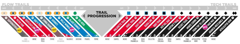 trail-paganella-bike-park