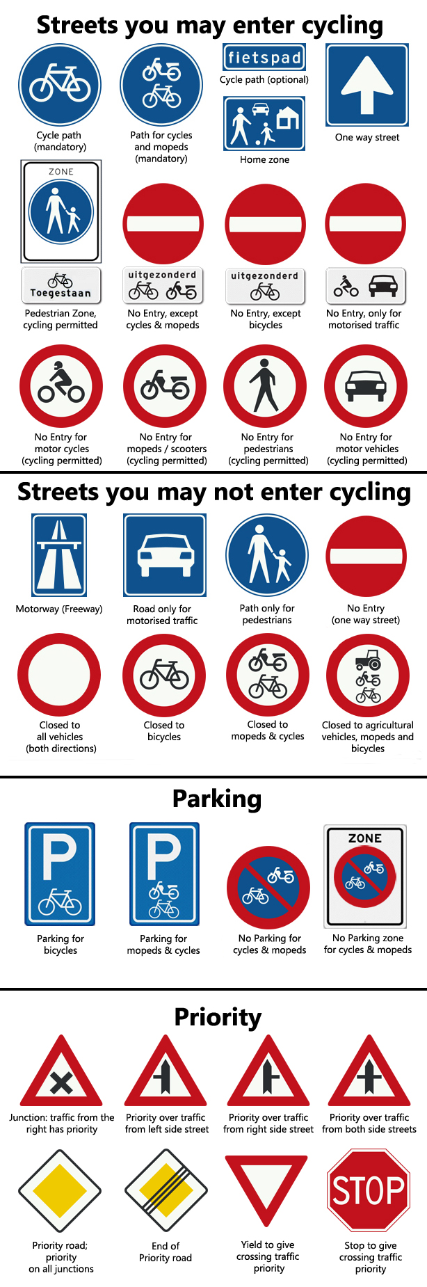 road signs for cycling