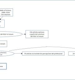diagrama de flux de prisma en qu es mostra la selecci d  [ 1881 x 944 Pixel ]