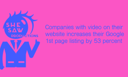 Corporate Videos made by Industry Professionals
