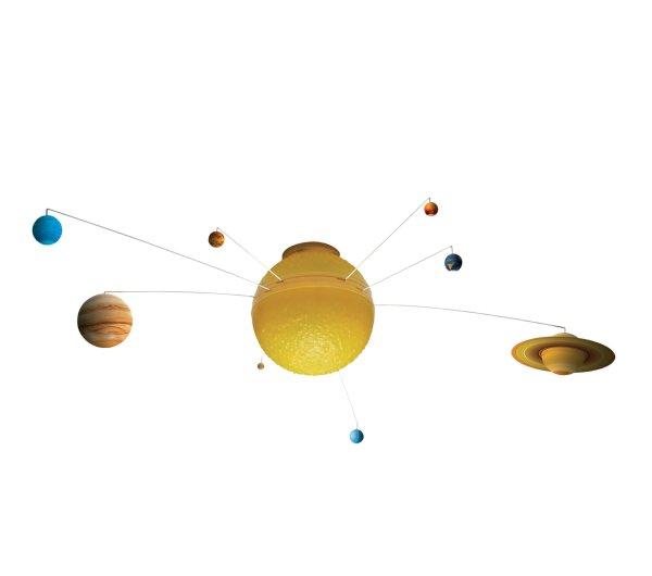 Mon véritable système solaire Brainstorm Bidiboule