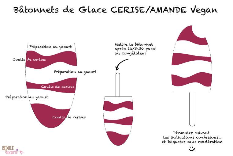 batonnets-de-glace-CERISE-AMANDE-Bidule-et-Cocotte