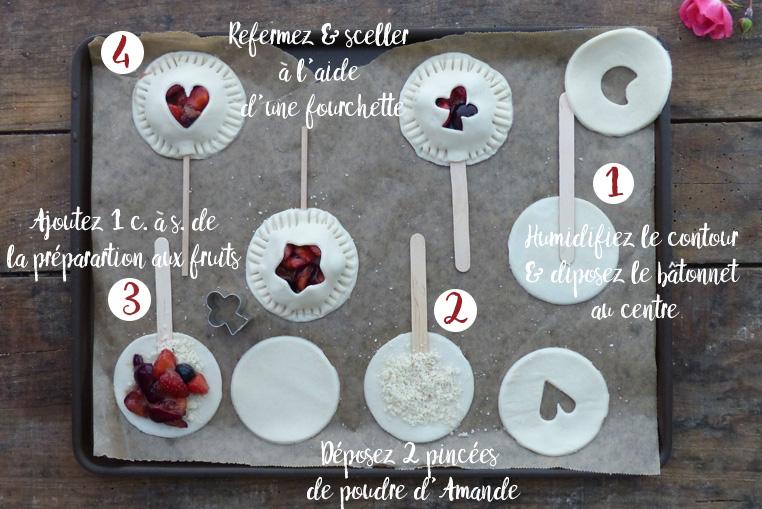 Mini-pie-aux-fruit-rouge-anniv-Bidule-et-Cocotte-1