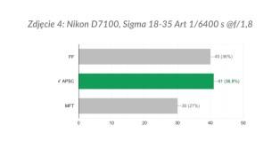 Zdjęcie 4: wyniki ankiety.
