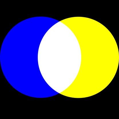 Ale mieszając światło niebieskie iżółte otrzymamy światło białe!