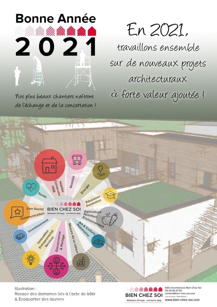 2021 avec Bien Chez Soi