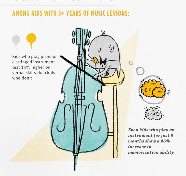 Comment faire de votre enfant un petit génie ?