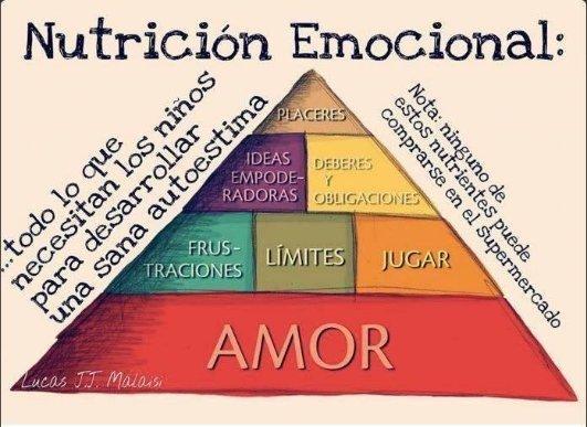 Sin la base del amor, el resto no sirve de nada.