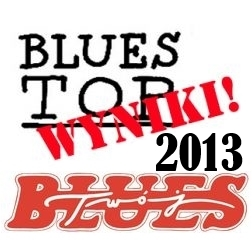 Wyniki Blues Top 2013
