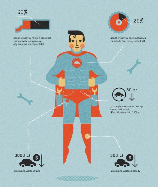 mann og infografikk
