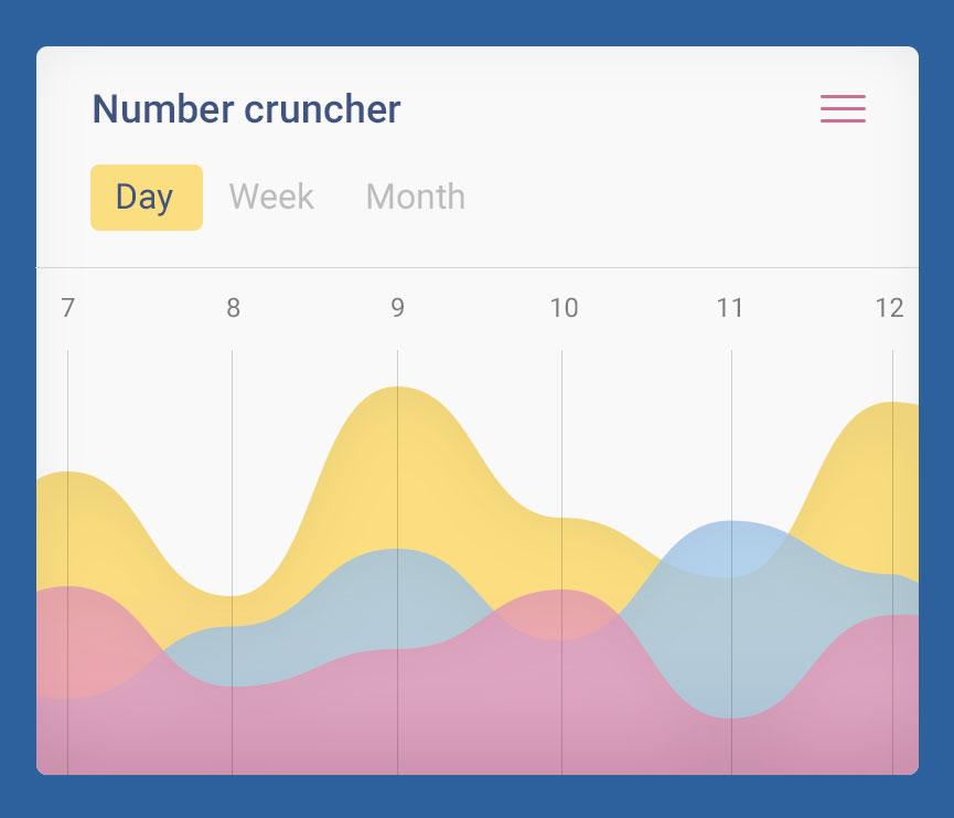 number_chruncher