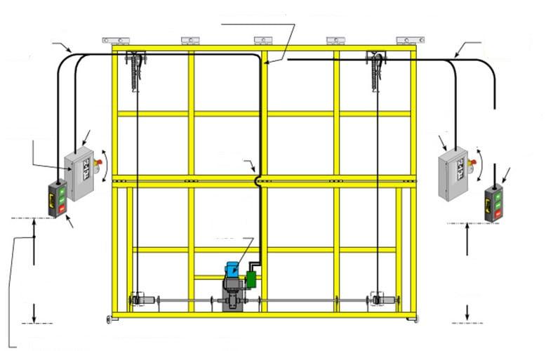 Diagram Of Garage Door Components Electric Door Manuals Electrical Switches Amp Power For