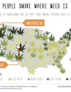 Why legalizing weed just makes sense in charts huffpost also hobit fullring rh