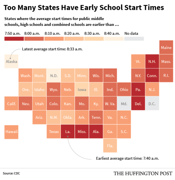 cdc reports on school start time