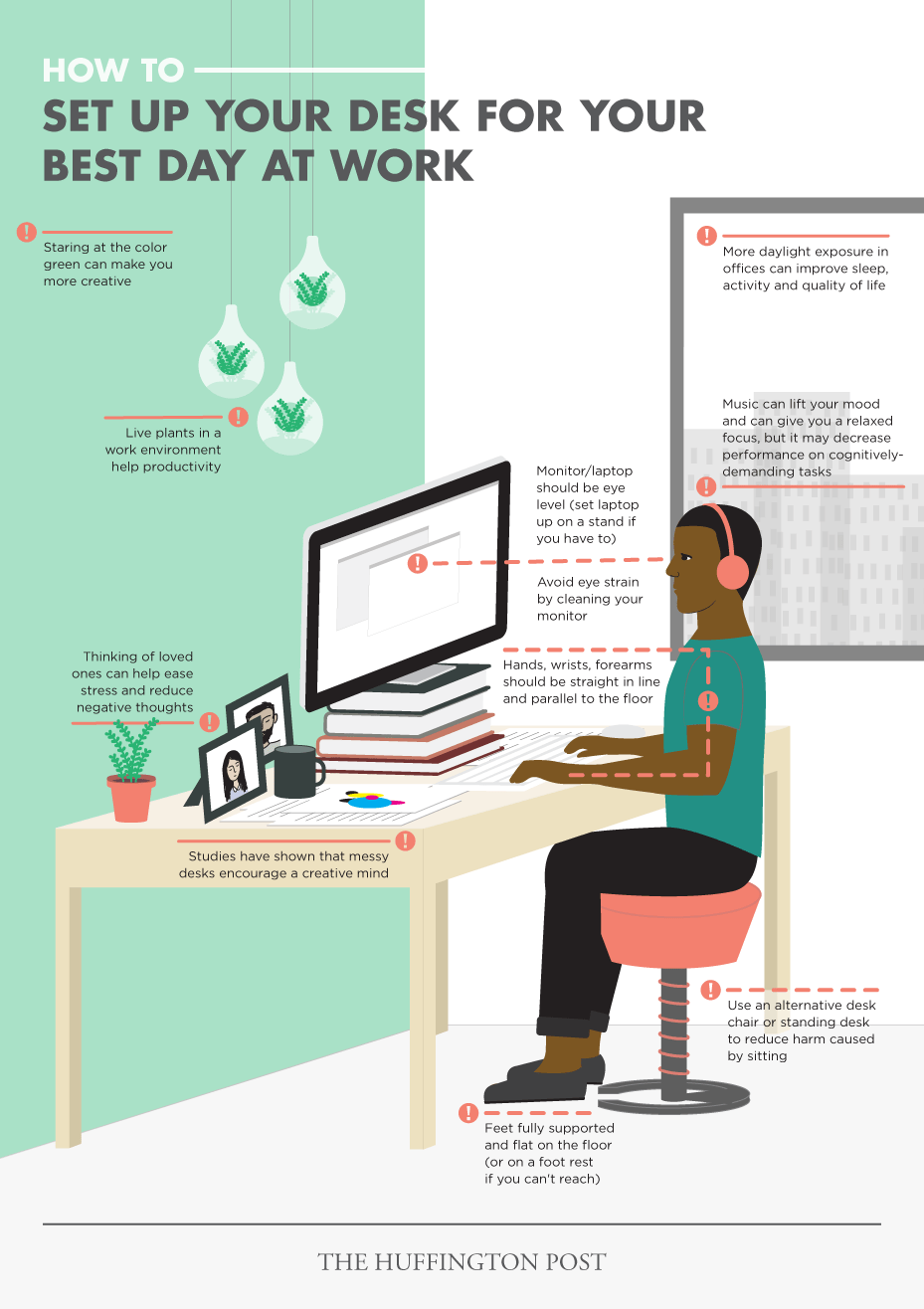 How To Set Up Your Desk For Your Best Day At Work  Huffpost