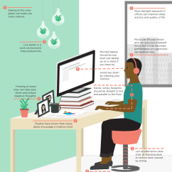Posture Task Chair Adirondack Covers Home Depot How To Set Up Your Desk For Best Day At Work | Huffpost