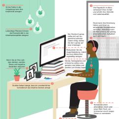 Ergonomic Chair Principles Dark Teal Velvet Ergonomie Und Optische Reize: Wie Sie Ihren Arbeitsplatz Optimal Einrichten (grafik)