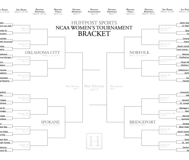 Scroll Down To Check Out The 2013 Womens Basketball Bracket
