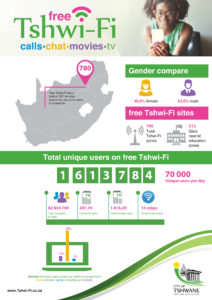 COT_0416_Tshwi-Fi_Infographic_V1.2.compressed
