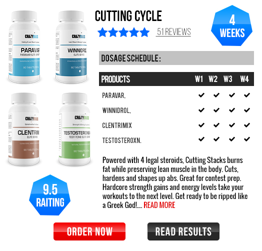 Clentrimix Elite Series Review-Cutting Cycle