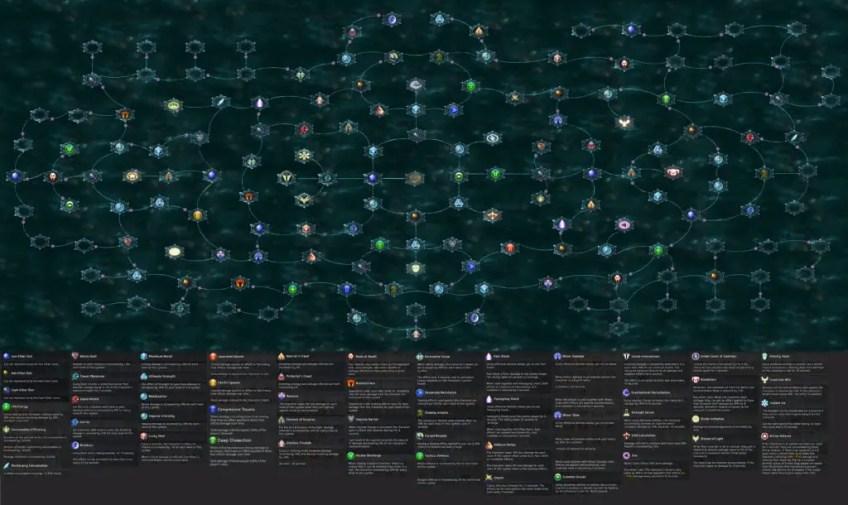 Atlas umiejętności. Każdy moduł składa się dodatkowo z 10 mniejszych modułów które odblokowujemy.