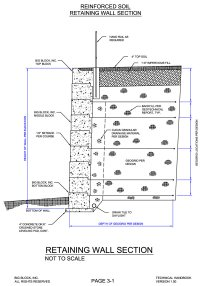 Reinforced Soil Retaining Wall Section - Big Block, Inc ...