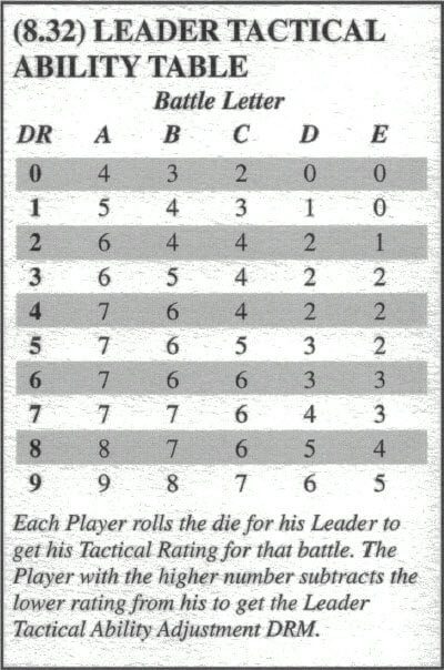 cartho_chart_ldr