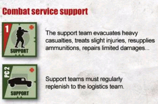 units2_support