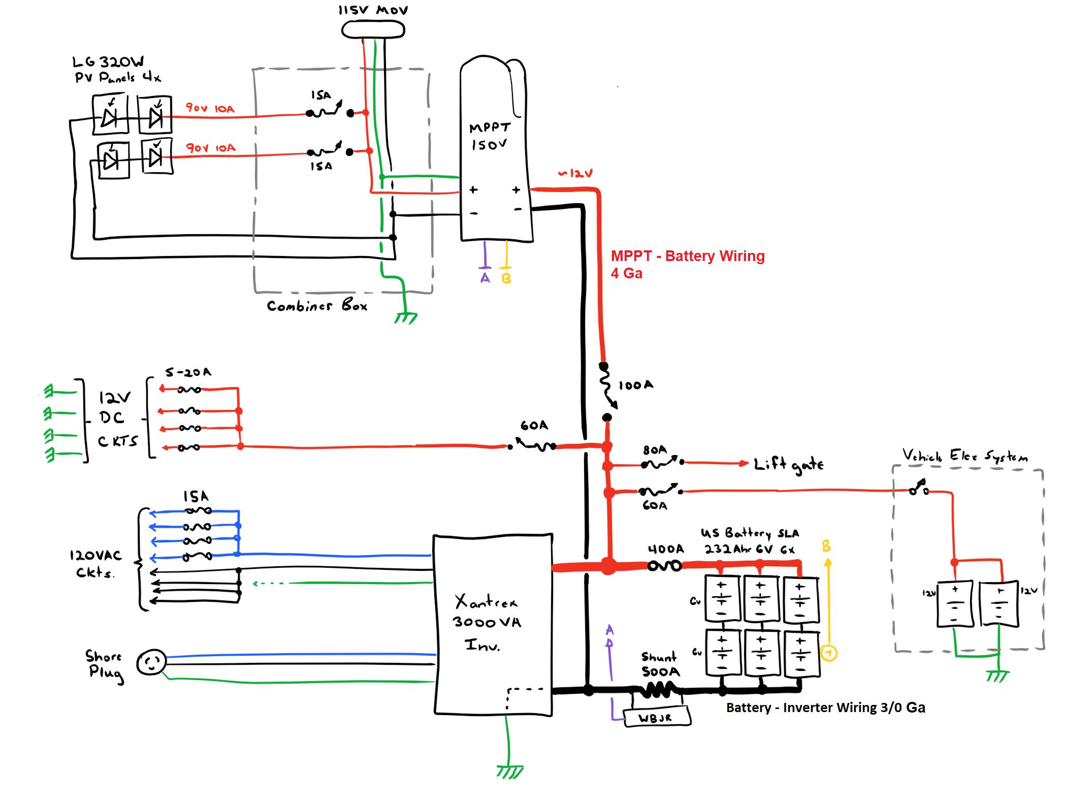 solar panel array wiring diagram automotive schematics big box truck