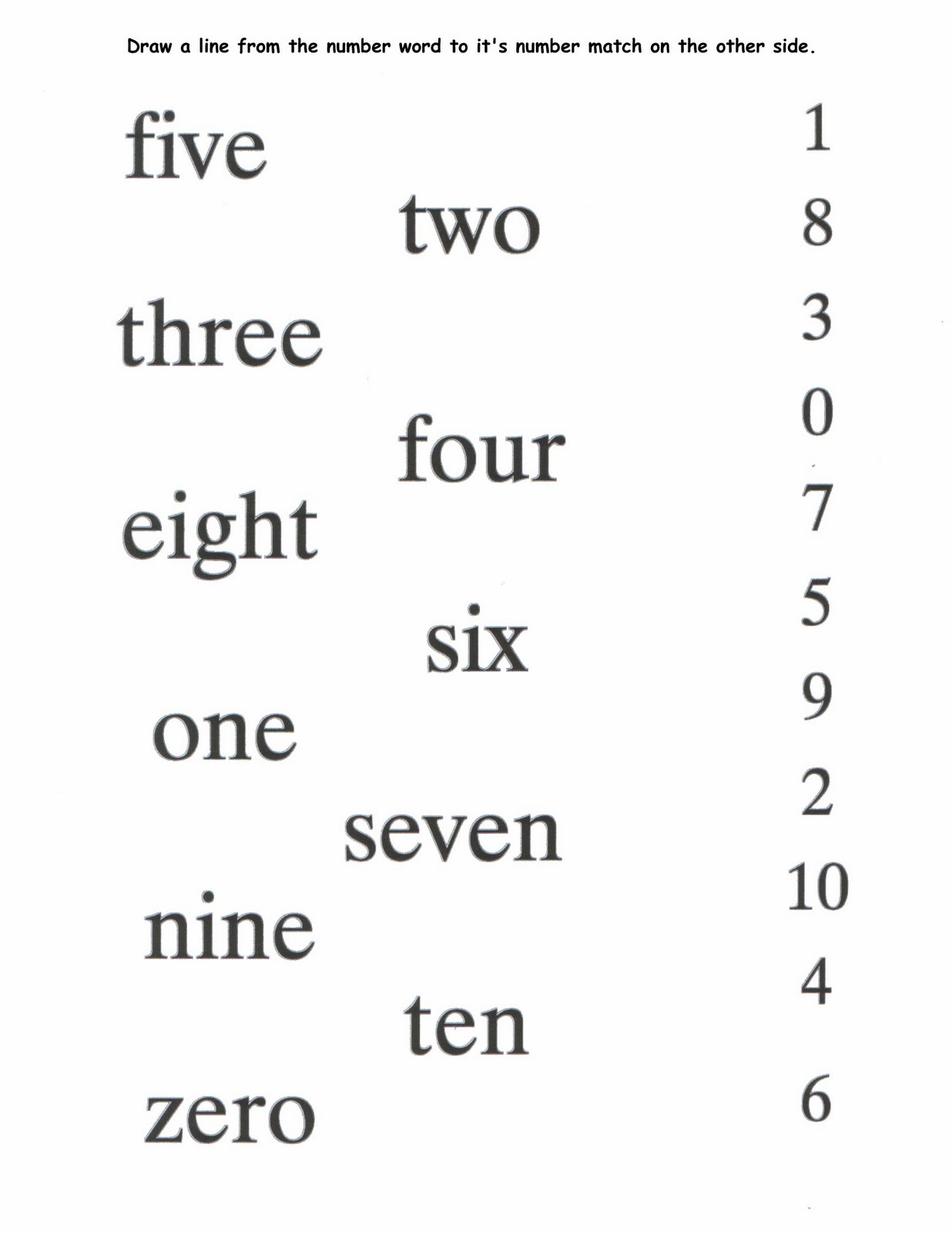 Numbers 1 10 Worksheets 1a Eval