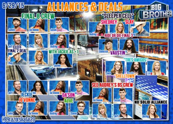 BB Alliance Chart 6-29-2015